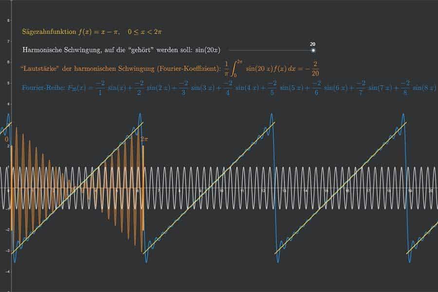 Interaktiv: Fourier-Reihe der Sägezahnkurve