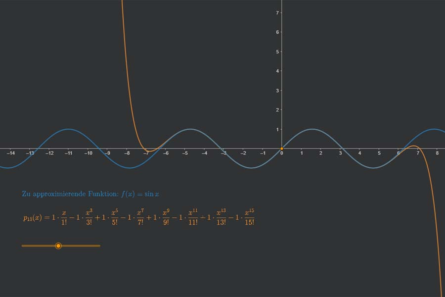 Interaktiv: Taylor-Approximation der Sinusfunktion
