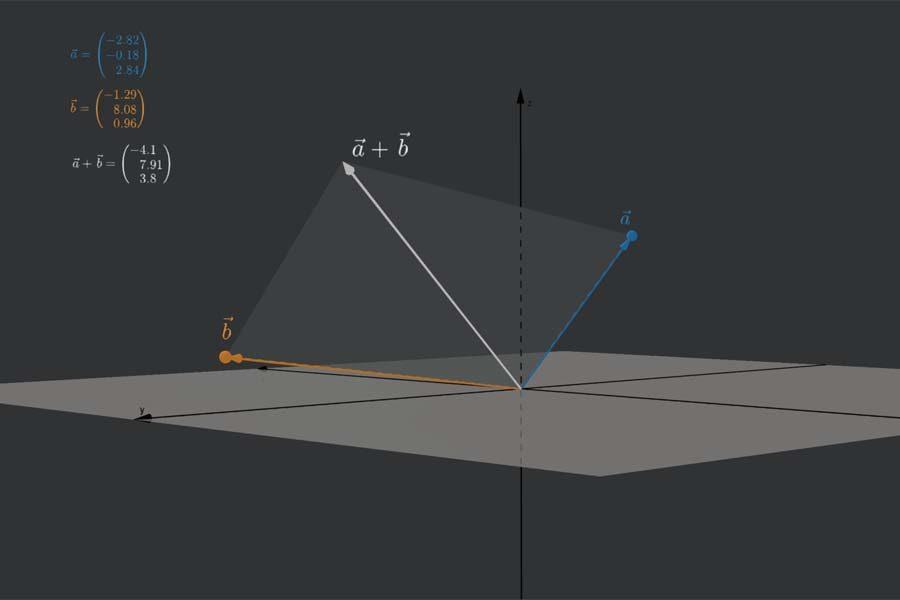 Interaktiv: Addition dreidimensionaler Vektoren