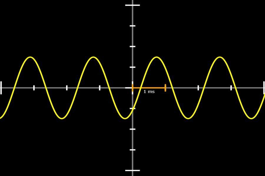 Interaktiv: Signalgenerator