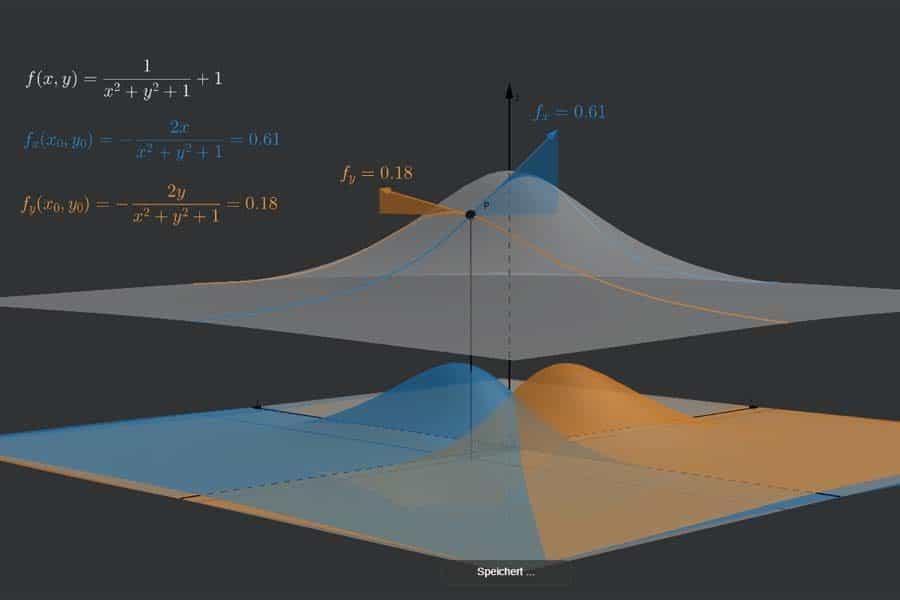 Interaktiv: Zweidimensionale Fläche und partielle Ableitungen