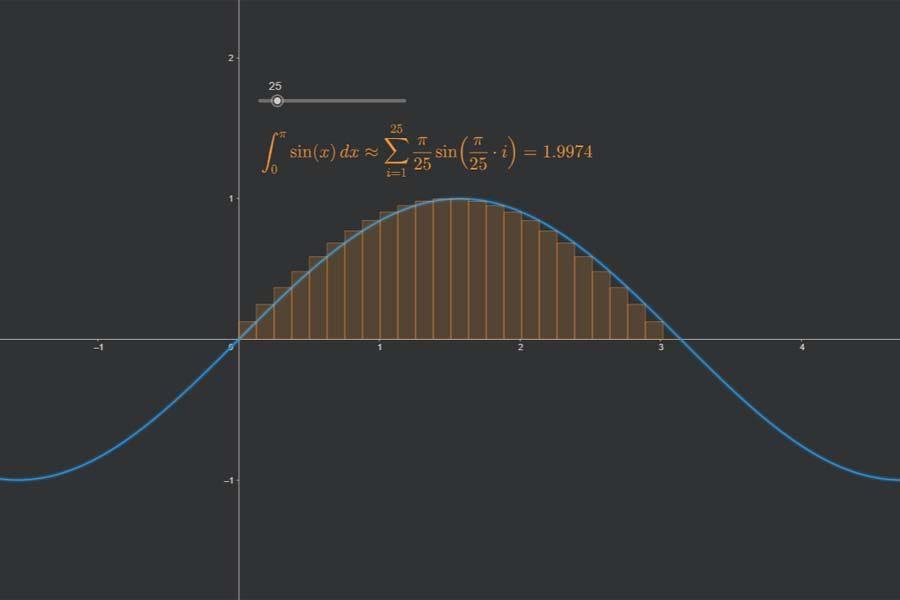 Interaktiv: Riemann-Integral