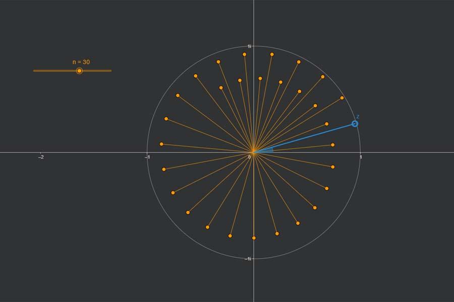 Interaktiv: Potenzen komplexer Zahlen