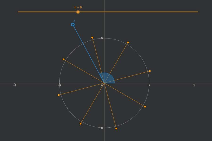 Interaktiv: Wurzeln komplexer Zahlen