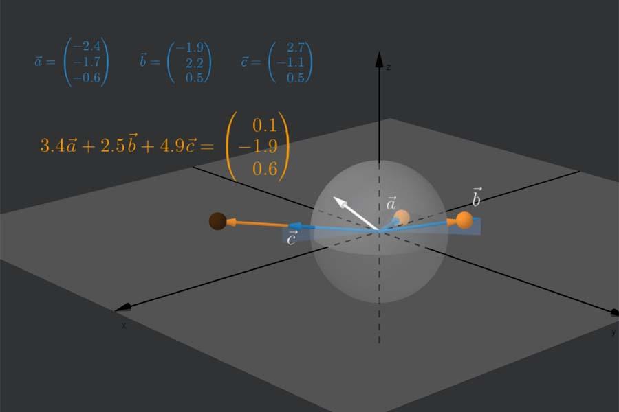 Interaktiv: Lineare Unabhängigkeit 3D