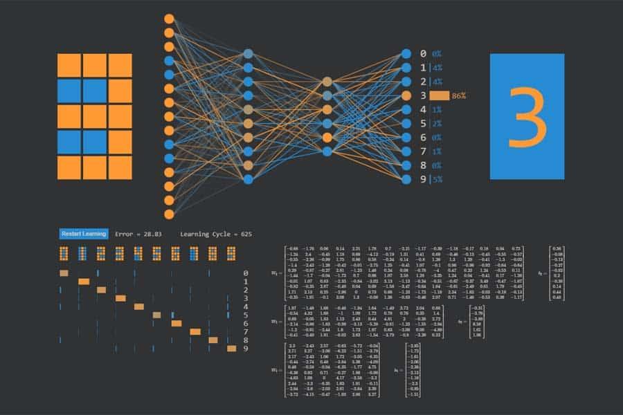 Interaktiv: Neuronales Netz