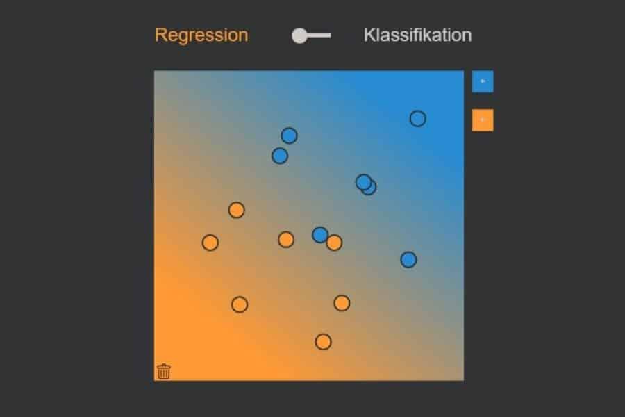 Interaktiv: Multiple lineare Regression